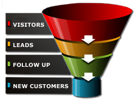 lead-funnel-benefits