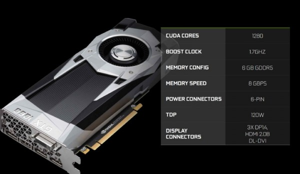 1468430777-5421-geforce-gtx1060-specs-nvidia